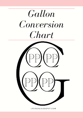 Gallon Conversion Chart