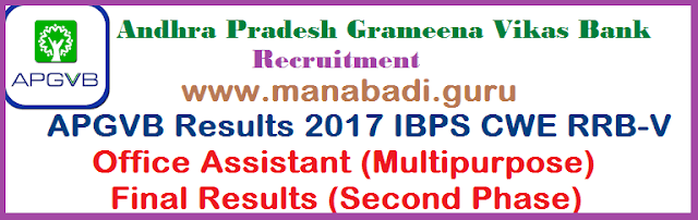 latest jobs, Bank jobs, Bank Results, APGVB, IBPS CWE RRB, Final Results, Office Assistant Job