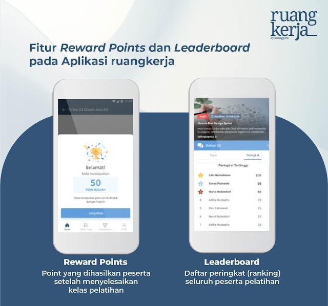 Fitur Reward Point dan Leaderboard Aplikasi Ruangkerja