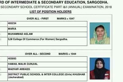 BISE Sargodha 12th Class Position holders