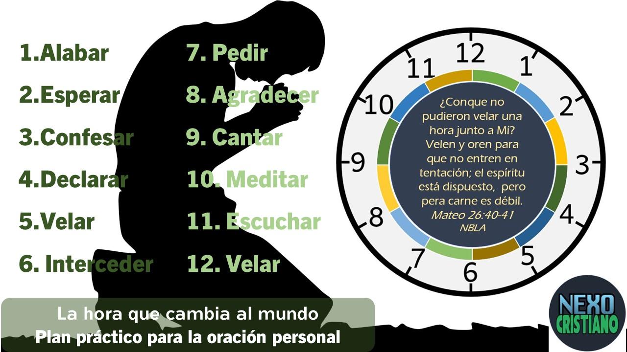 La Hora que cambia al mundo