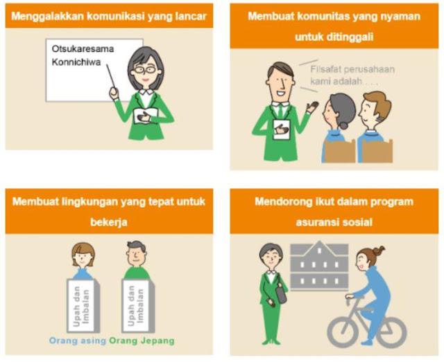 FAQ Seputar Pekerja Keterampilan Khusus (Specified Skilled Worker/Tokutei Ginou)