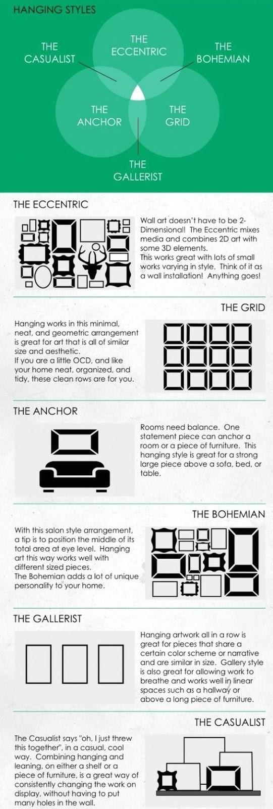 How to Hang Art Infographic on Hello Lovely Studio