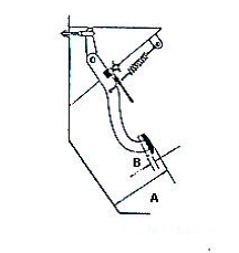 soal chasis otomotif (CO)