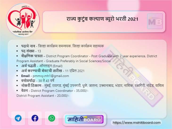 State Family Welfare Bureau Recruitment 2021