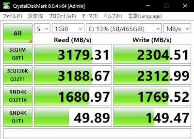 Samsung SSD 980のCrystalDiskMark