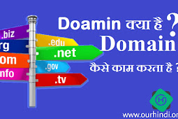 What is a domain name? How to register a Domain Name