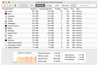 Cara melihat Kecepatan koneksi Internet di komputer anda, begini caranya