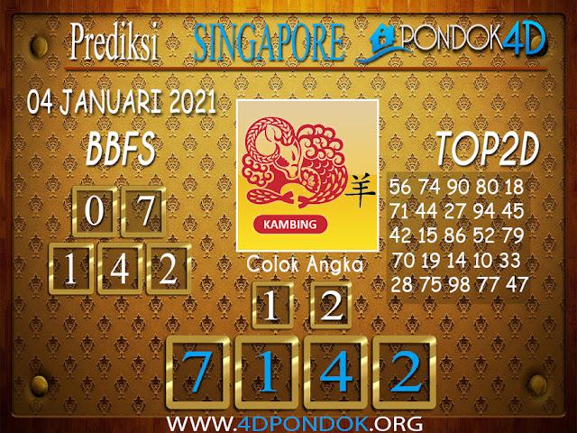 Prediksi Togel SINGAPORE PONDOK4D 04 JANUARI 2021