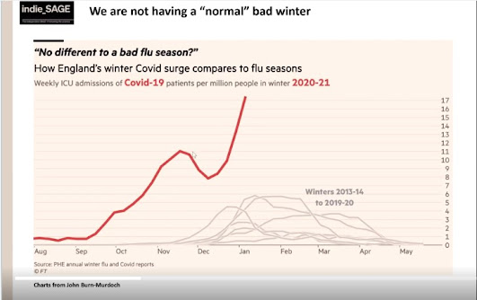 080121 we are not having a normal bad winter