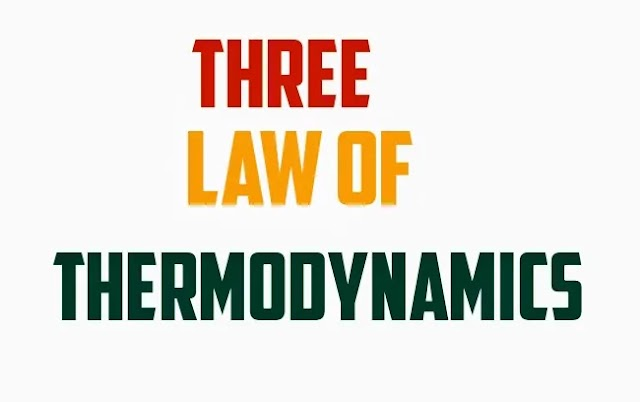 Laws of thermodynamics : Basic definition law of thermodynamics
