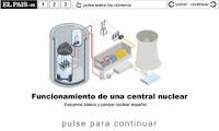 http://www.educa.madrid.org/web/cp.josesaramago.rivas/ciencias/nuclear/nuclear2.swf