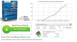 Forex Robotron EA Best forex robot free download and review.