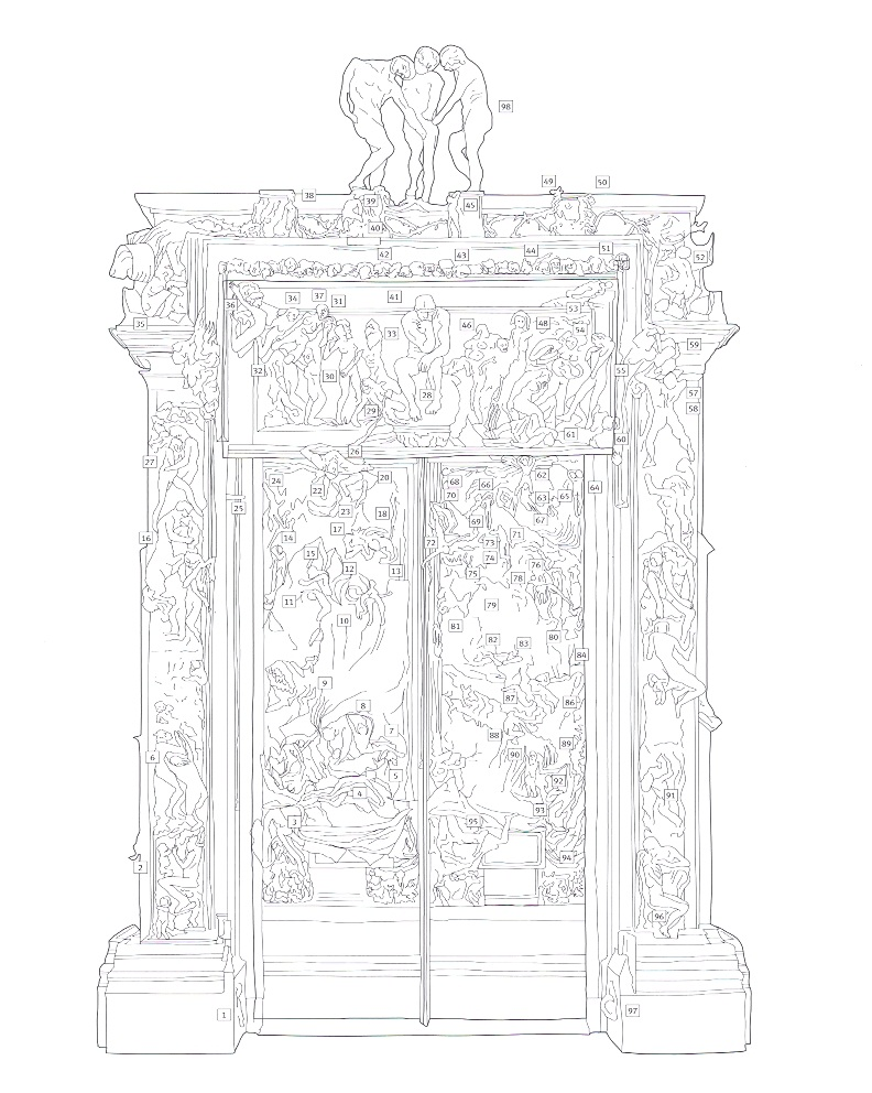 Artplastoc 537 l 39 oeuvre d 39 auguste rodin 1840 1917 2 la for A la porte de l eternite