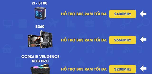 Bus Ram phải phù hợp