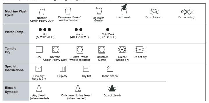 Washing Machine Washing Machine Labels