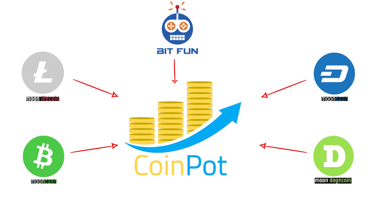 Using The Coinpot (Microwallet) Website To Earn Crypto Currencies: