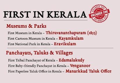 First in Kerala – Museums, Parks & Panchayats