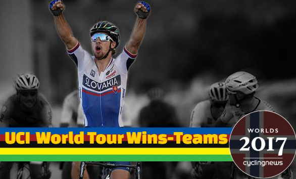 UCI World Tour 2017 win-lose, teams ranking, results, points.