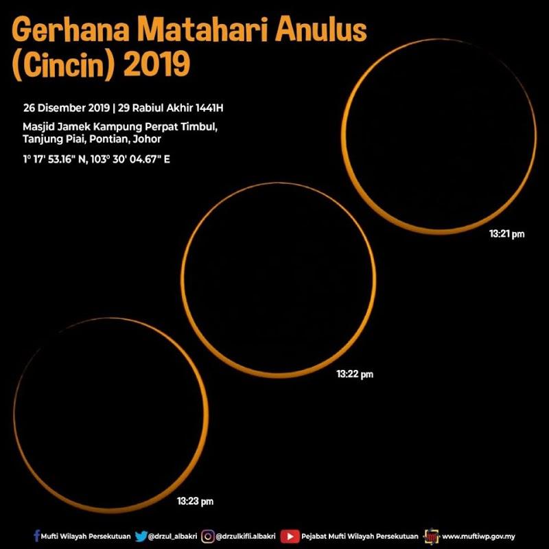 Fenomena Gerhana Matahari Annulus (Cincin)