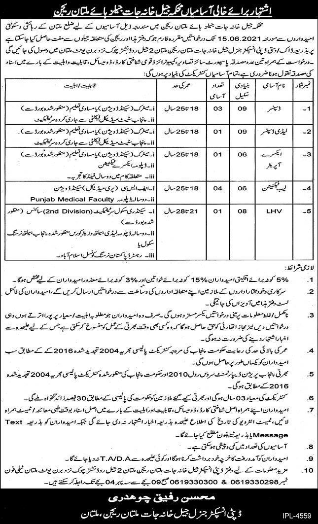 Punjab Prison Department Multan Jail Khana Jobs 2021