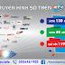 Gói cước truyền hình số cơ bản HTVC