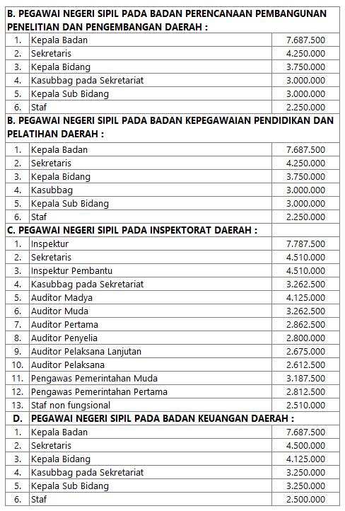 TPP PNS Purbalingga
