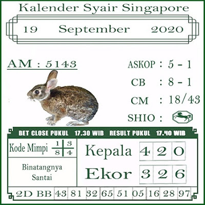 Kode syair Singapore Sabtu 19 September 2020 59
