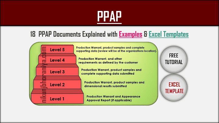 PPAP  Production Part Approval Process  Excel Templates