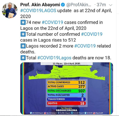 Lagos state has recorded two new COVID-19 related deaths.