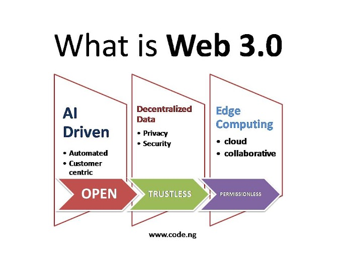 What Is Web 3.0 and Why Is It Important?