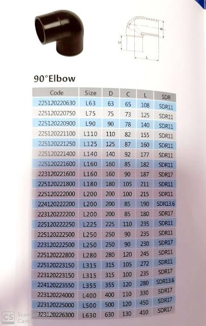 Elbow 90 hdpe