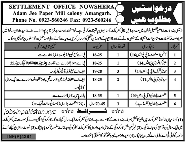 Advertisement for Settlement Office Nowshera Jobs 2018