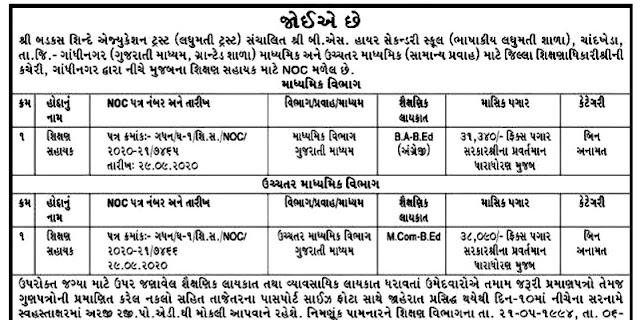 Shikshan Sahayak Recruitment for Granted Laghumati School Chandkheda (Gandhinagar) 2020