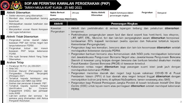 sekatan tambahan sop pkp 3.0