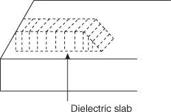 Fixed attenuator, Waveguide Attenuator in Hindi