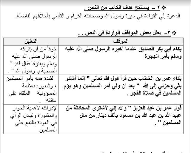 المختصر المفيد لغة عربية عطر الأحباء للصف العاشر