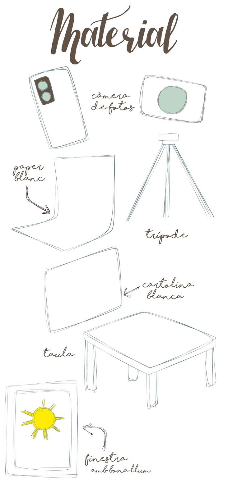 Creació de continguts visuals