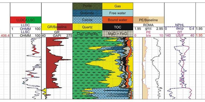 E-Learning Queen: AAPG Basic Wireline Log Interpretation