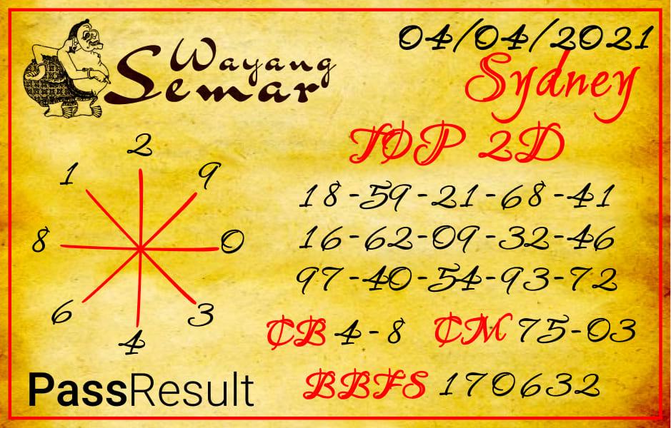 Prediksi Wayang Semar - Kamis, 4 April 2021 - Prediksi Togel Sydney