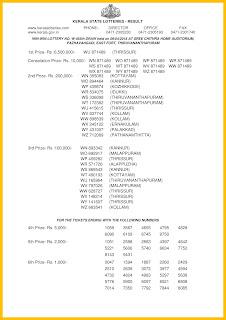 Kerala Lottery 09.04.2018 Win Win W 455 Lottery Results Official PDF keralalotteriesresults.in-page-001