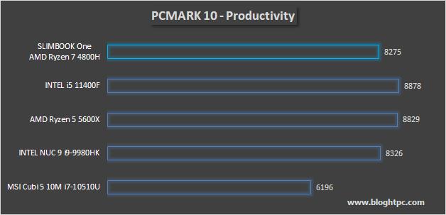 PCMARK 10 PRODUCTIVIDAD