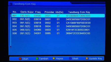 Format Penulisan Tandberg Key di Matrix Sinema HD
