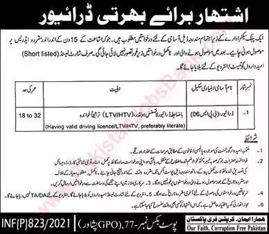 Latest Jobs in Pakistan in PO Box 77 GPO Peshawar Jobs 2021