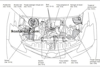 Nama - Nama Komponen Di Ruang Mesin Toyota Avanza ( Kode Mesin EJ-VE Dan K3-VE )