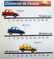 distancia frenados ford mondeo ghia