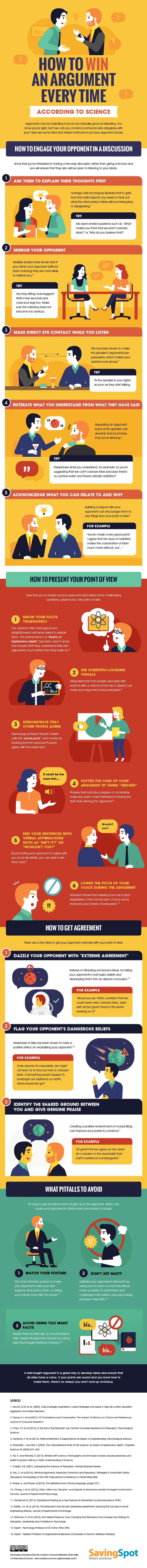 How to Win an Argument Every Time (According to Science) - infographic: