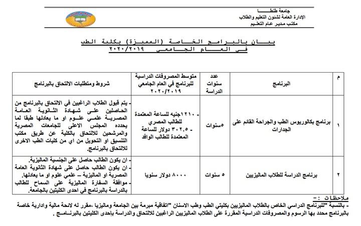 شروط ومصروفات برامج جامعة طنطا للعام الدراسي الجديد 117