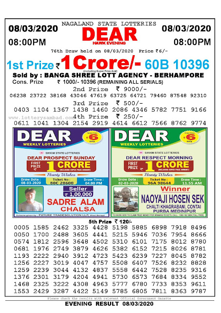 Nagaland State Lotteries 08-03-2020 Lottery Sambad Result 8:00 PM