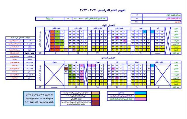 الخطة الدرسية في سوريا للعام الدراسي 2021-2022